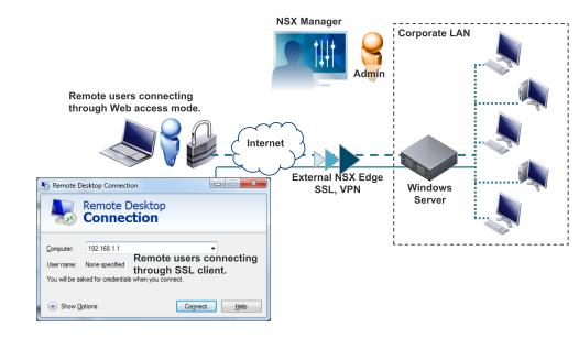 NSX for Newbies – Part 13: SSL VPN-Plus | blog bertello org